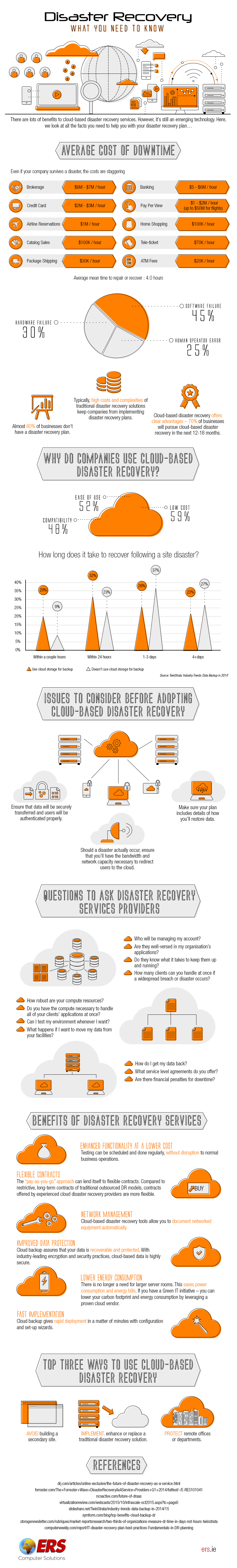 Disaster-Recovery-What-You-Need-To-Know-002-0d03a813042ce844624d61f3903a313b88d5d12a