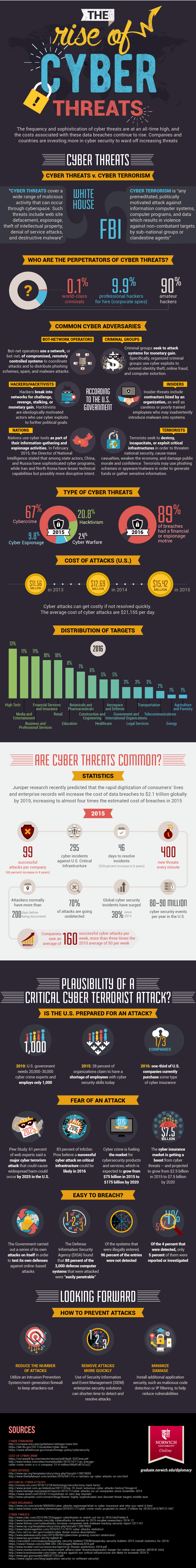 The-rise-of-cyber-terrorism-ee34967bb547681215e5cddc916c11a665e4942d