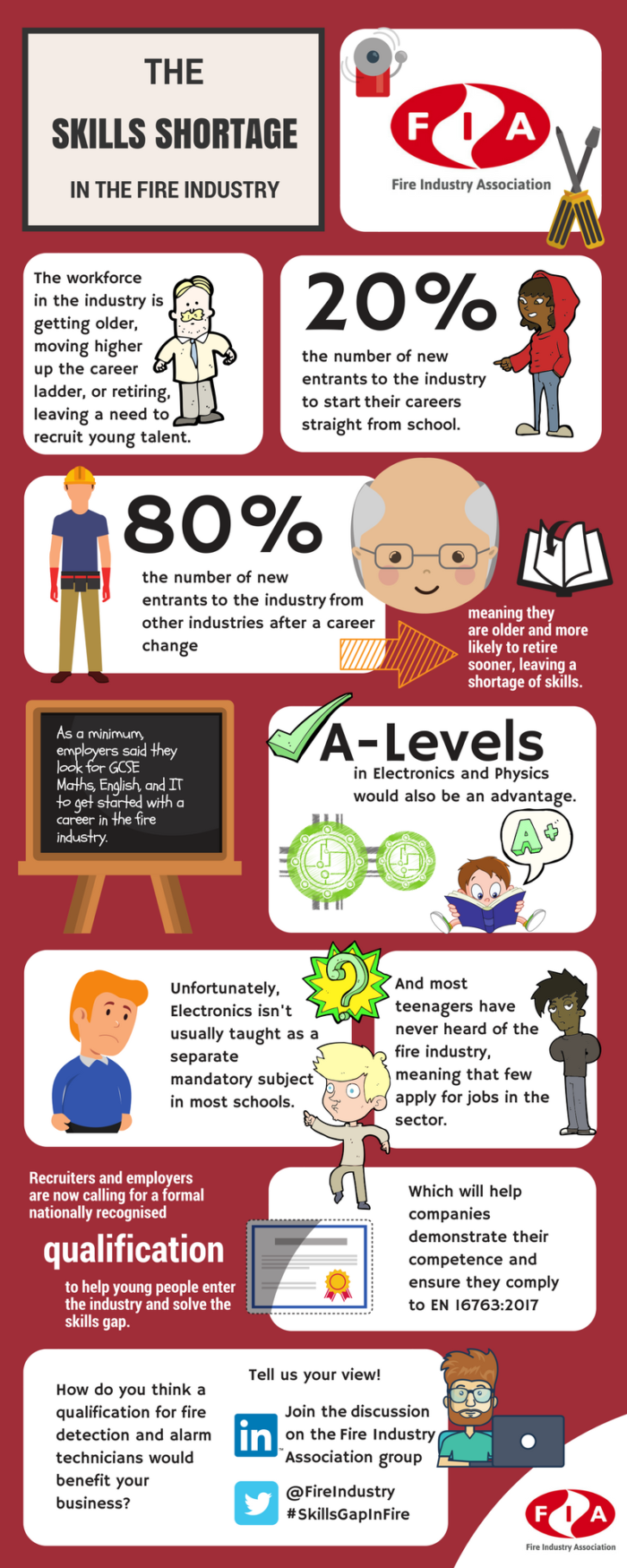 The-Skills-Shortage-In-the-Fire-Industry-infographic-64d9d75a8bc2e3b97052cdb49cae1690b2095ded