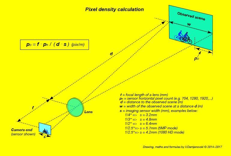 pixel-density-calculator-82a7eca890266d03c87d4321e9360967216d26f6