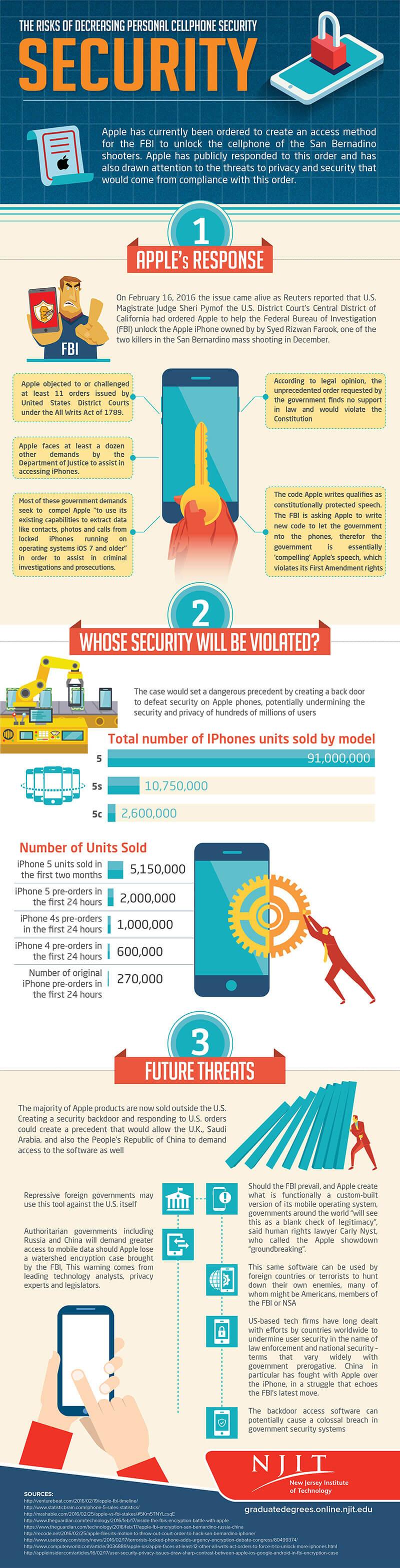 The-risks-of-decreasing-security-a9a6de4c7886c1afbd0940b5bb55ea1b4d04f61c