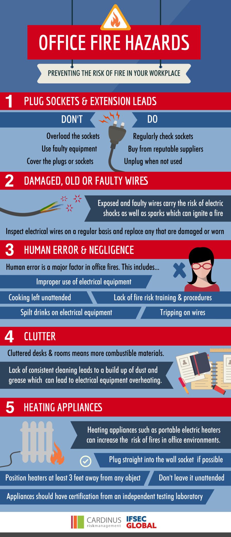 Office-fire-hazards-infographic-e1515517091982-ec69ba3c9f614210276a9822fb1a534b6dd82f71