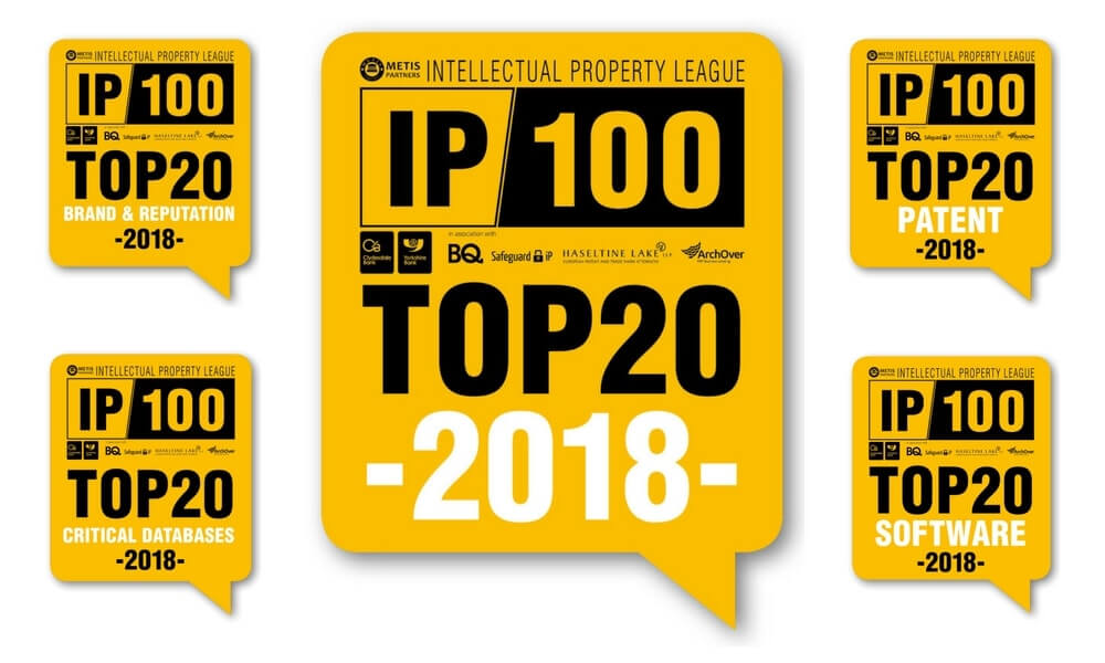 HEALD RANKS FOR THIRD YEAR IN THE IP100 LEAGUE TABLE
